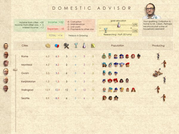Domestic Advisor